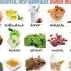 Продукты, усиливающие обмен веществ